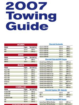 2007 Towing Guide